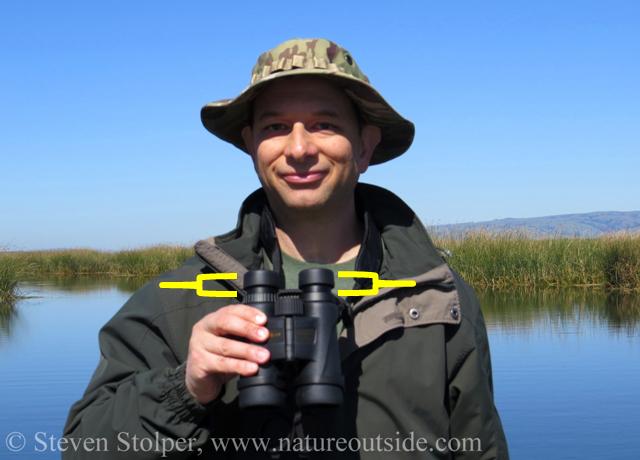 binoculars eye relief anootated